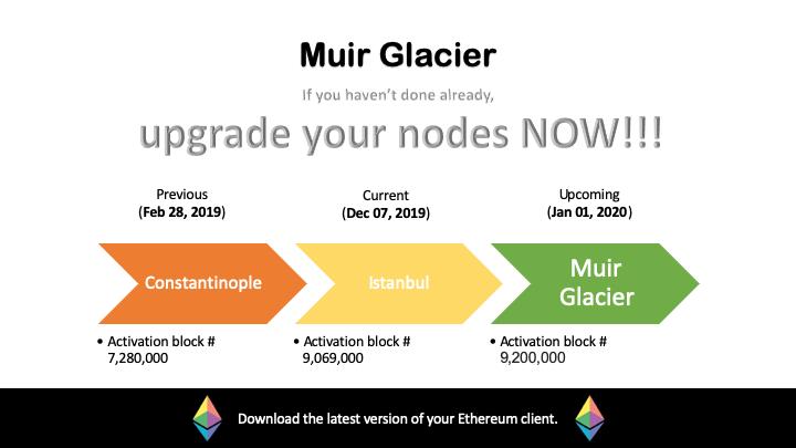 Muir glacier upgrade image